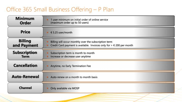 Office 365 Small Business Offering – P Plan