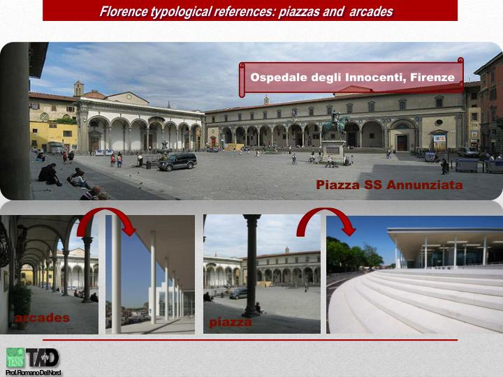 Florence typological references: piazzas and  arcades