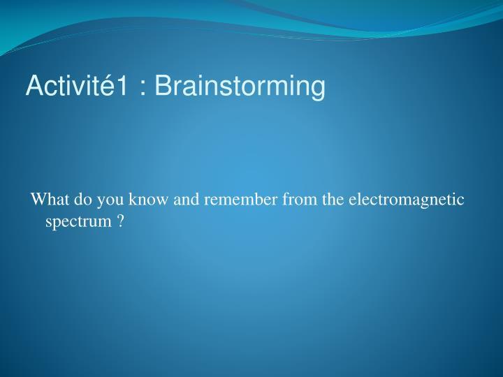 Activité1 : Brainstorming