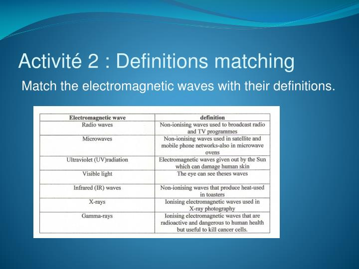 Activit 2 definitions matching