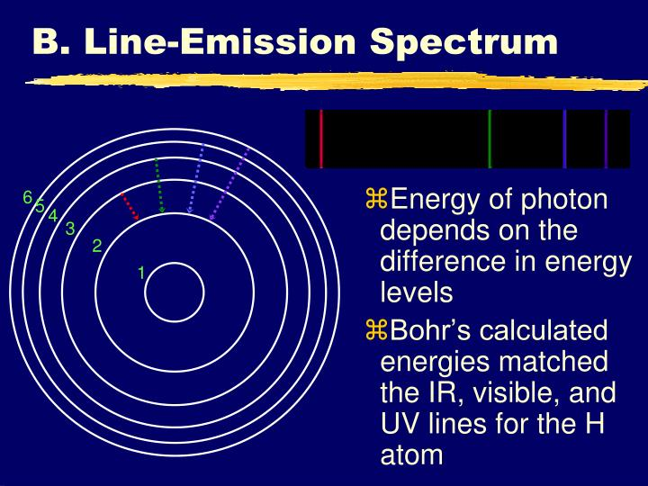 Energy of photon depends on the difference in energy levels