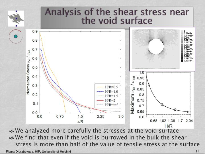 Analysis of the shear stress near the void surface