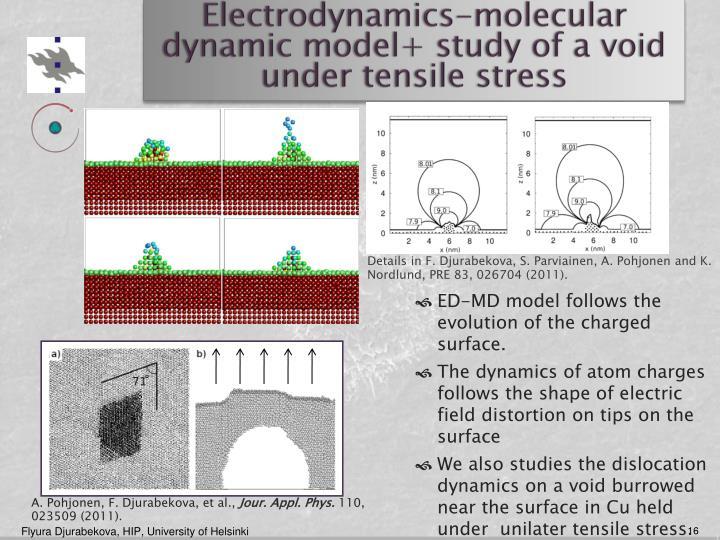 Electrodynamics-molecular dynamic model+ study of a void under tensile stress