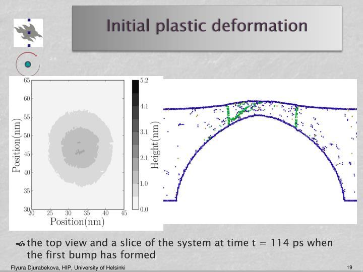 Initial plastic deformation