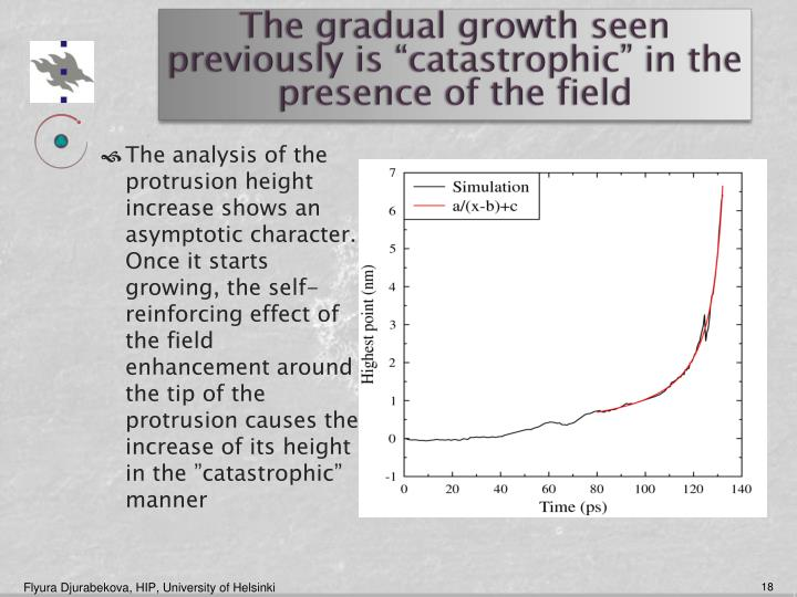 "The gradual growth seen previously is ""catastrophic"" in the presence of the field"