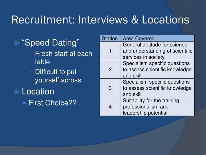 Recruitment: Interviews & Locations