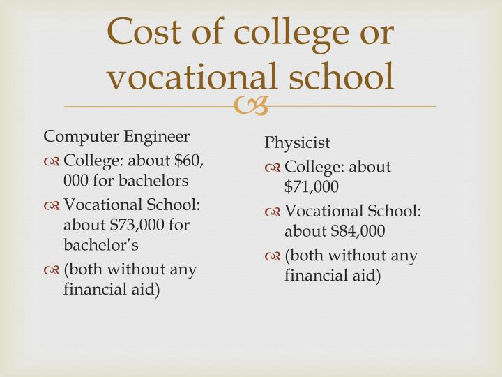 Cost of college or vocational school