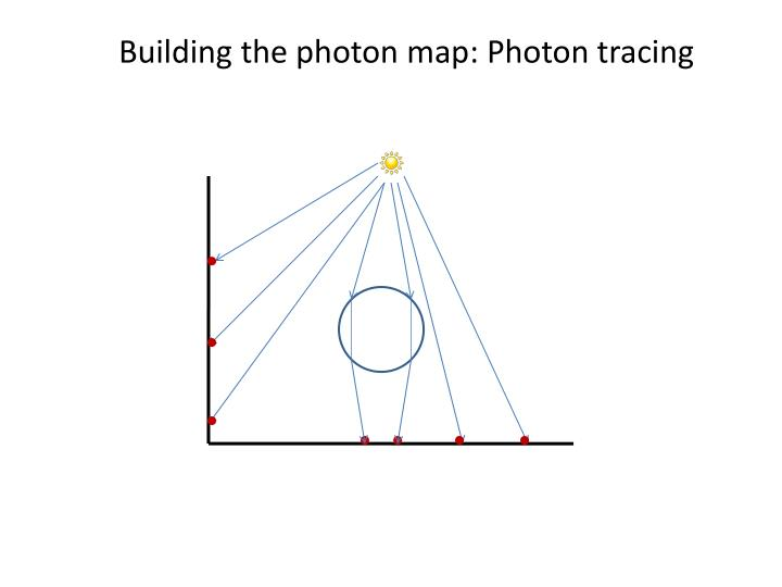 Building the photon map: Photon tracing
