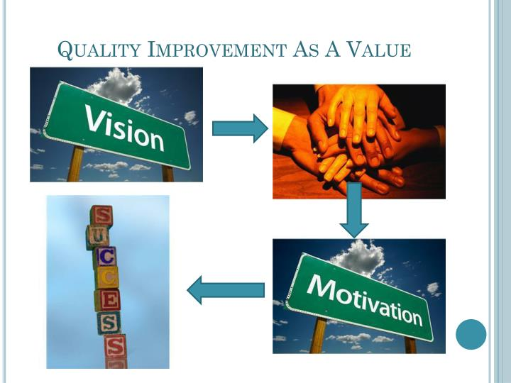 Quality Improvement As A Value