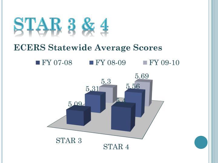 Star 3 & 4