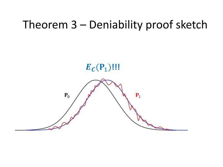 Theorem 3 –