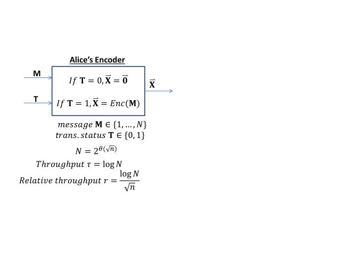 Alice's Encoder