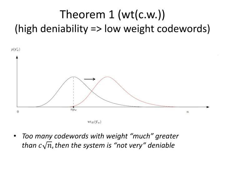 Theorem 1 (