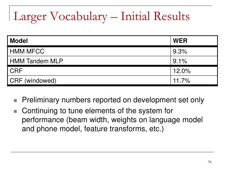 Larger Vocabulary – Initial Results