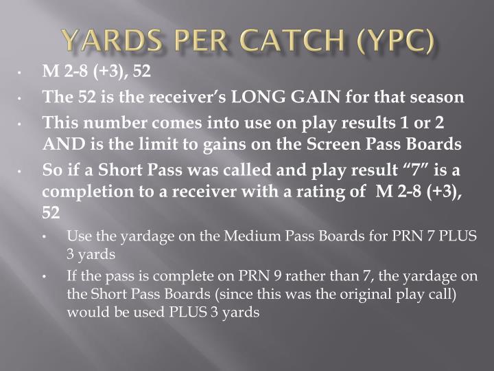yards per catch (