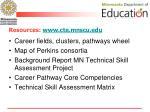 resources www cte mnscu edu