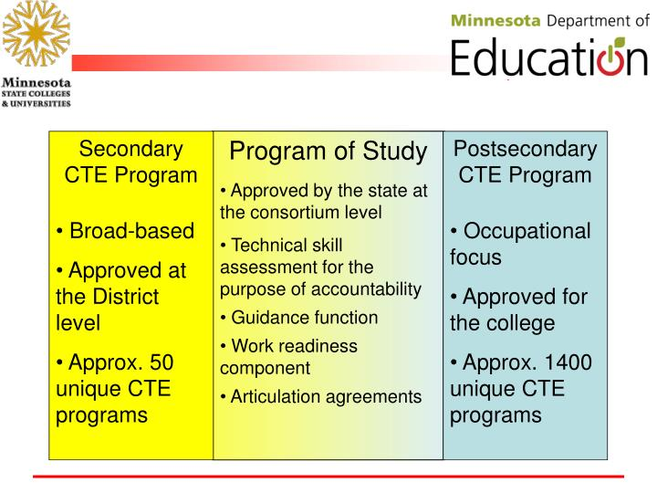 Secondary CTE Program