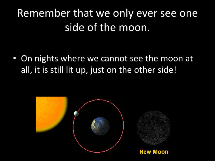 Remember that we only ever see one side of the moon.