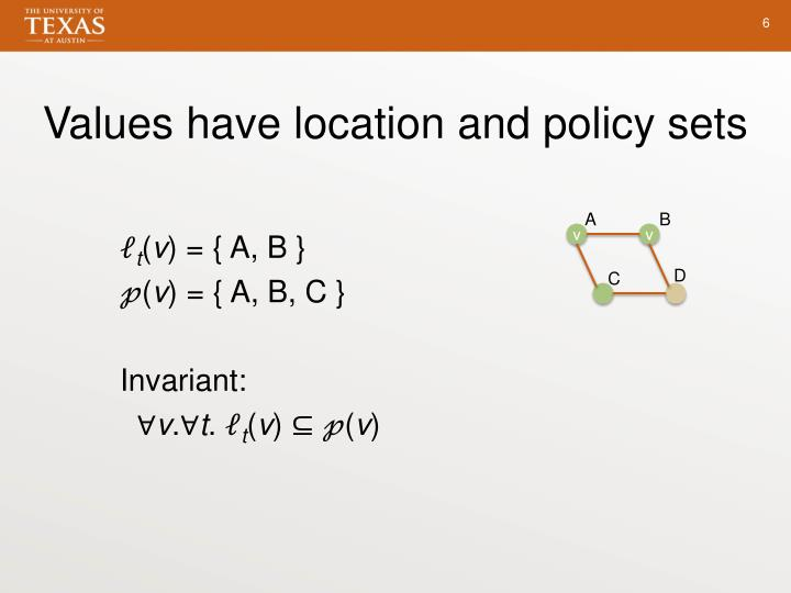 Values have location and policy
