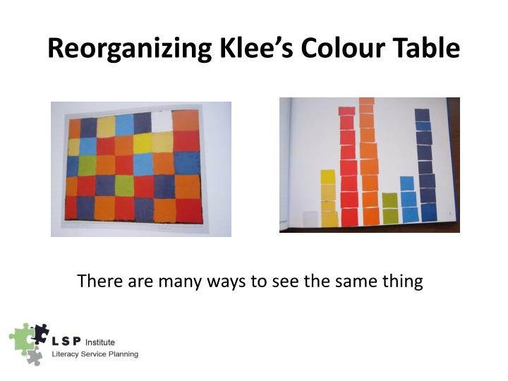 Reorganizing Klee's Colour Table