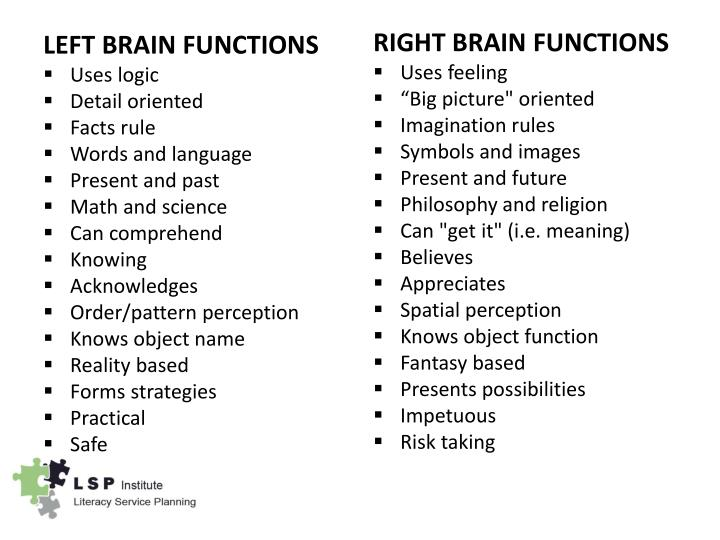 LEFT BRAIN FUNCTIONS