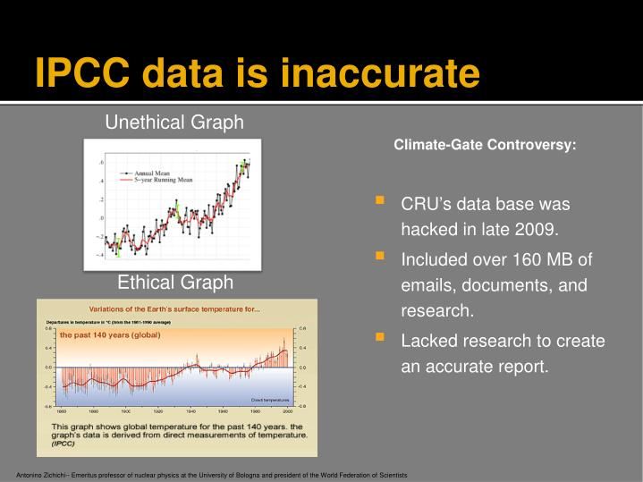 IPCC data is inaccurate