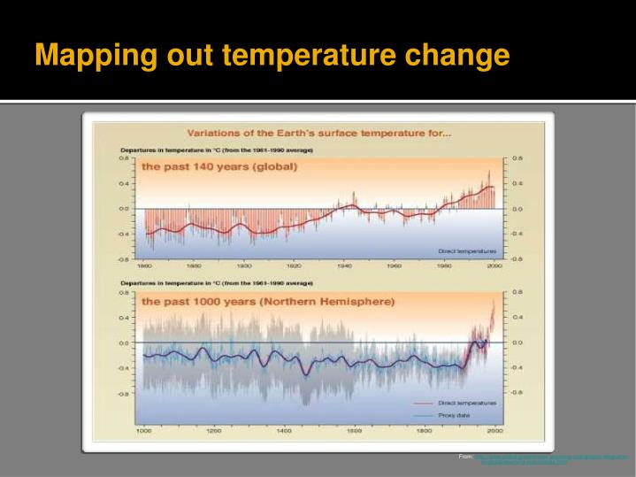 Mapping out temperature change