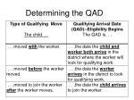 determining the qad