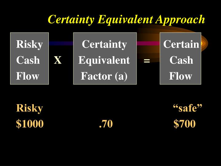 Certainty Equivalent Approach