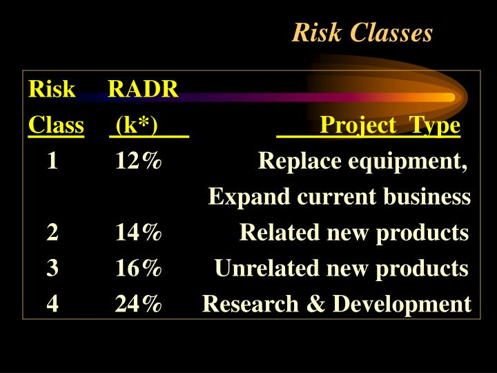 Risk Classes
