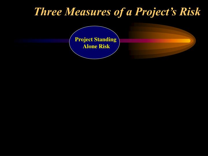 Three measures of a project s risk