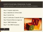 certification process flow