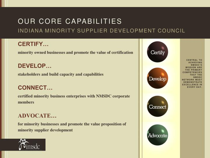 Our Core Capabilities