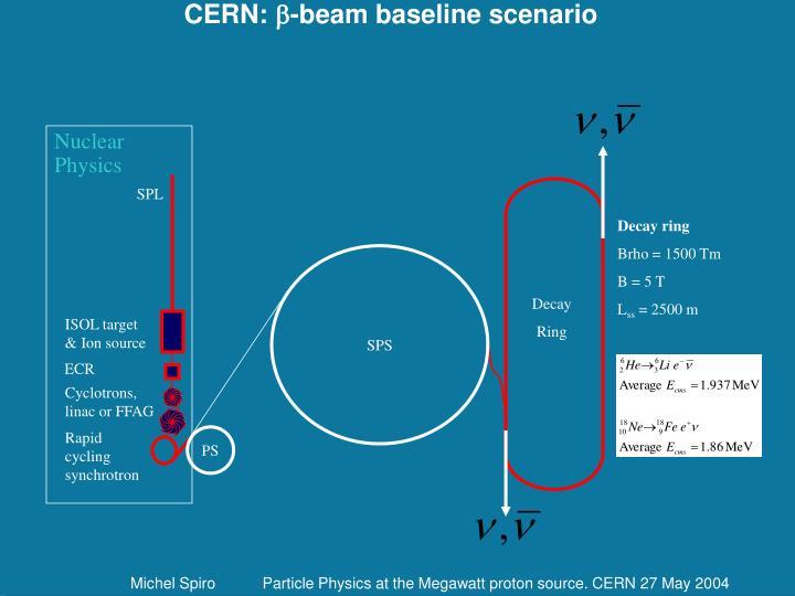 CERN: