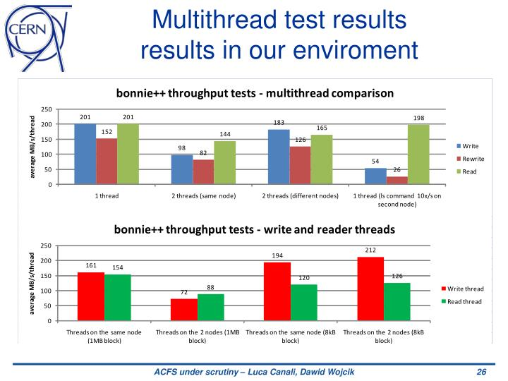 Multithread test results results in our enviroment