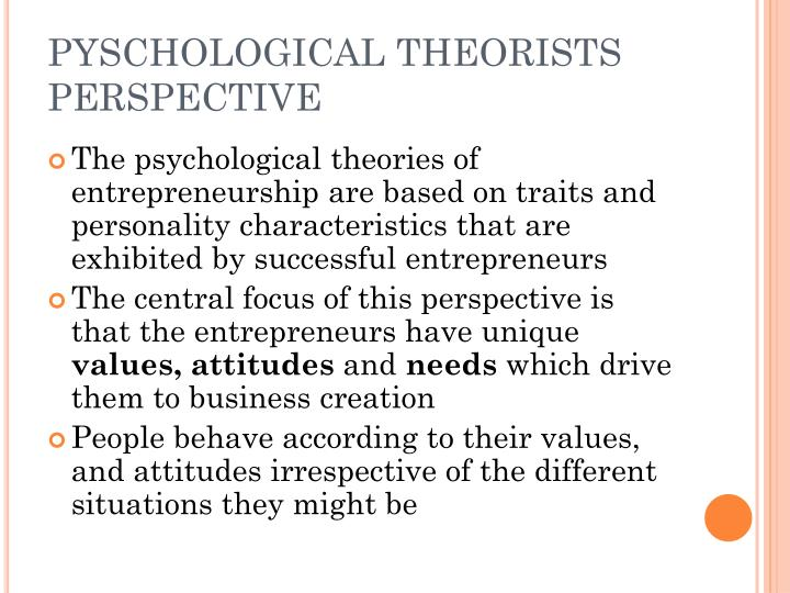 PYSCHOLOGICAL THEORISTS PERSPECTIVE