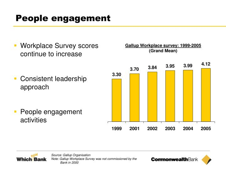 People engagement