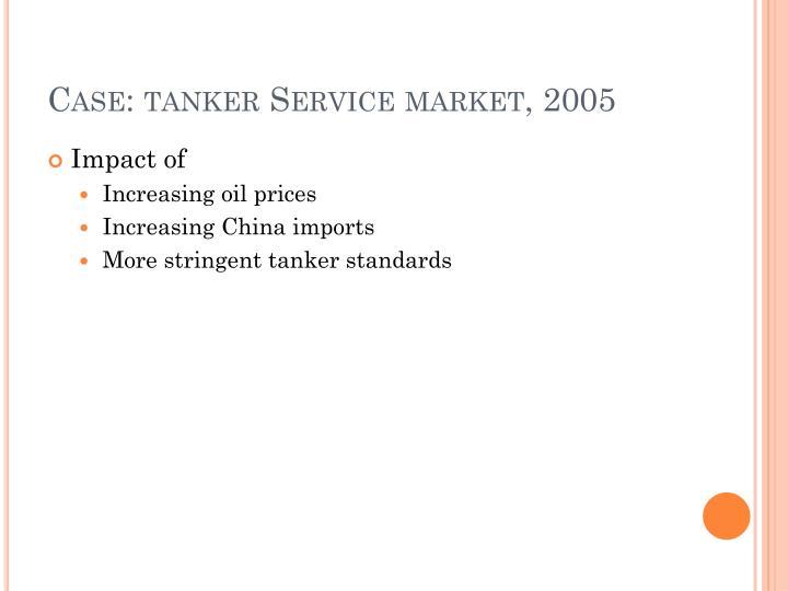 Case: tanker Service market