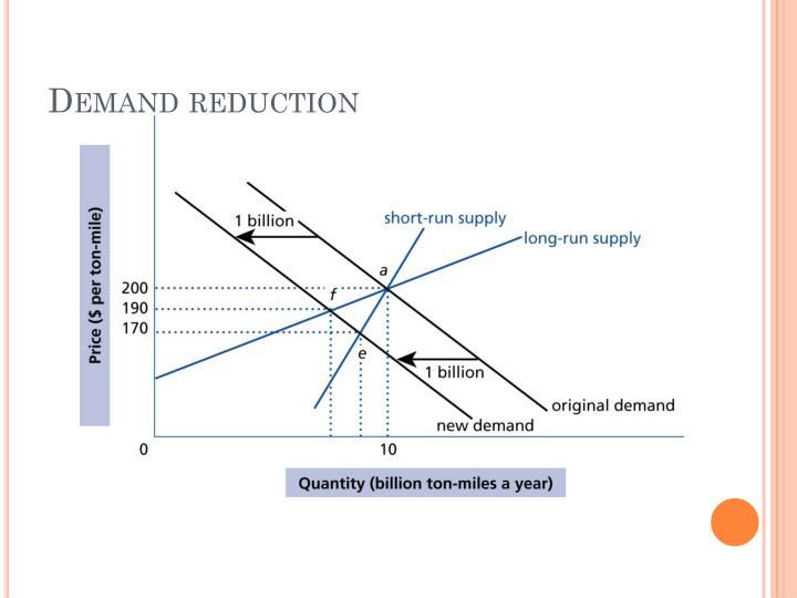 Demand reduction