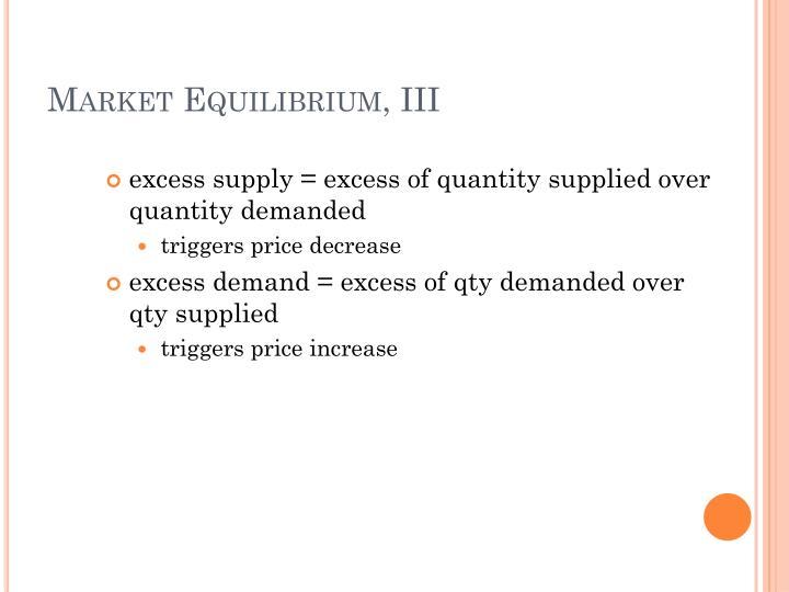 Market Equilibrium, III