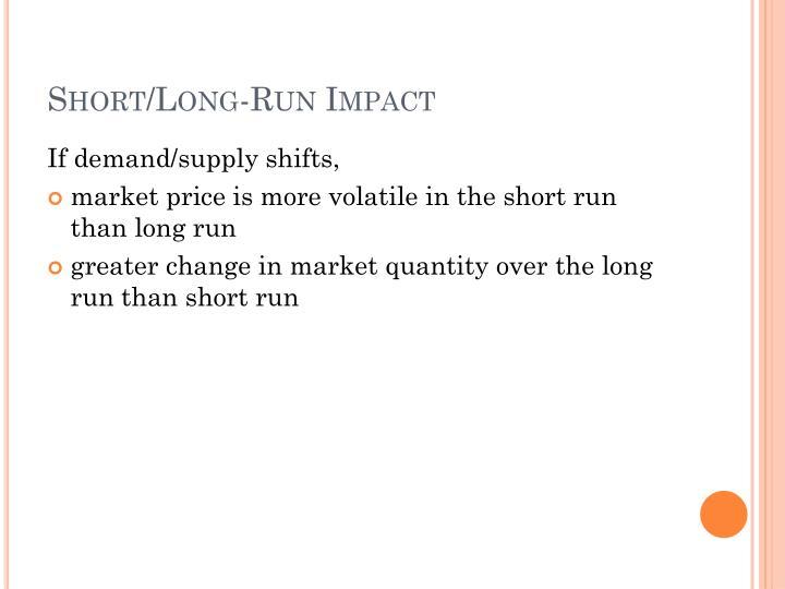 Short/Long-Run Impact