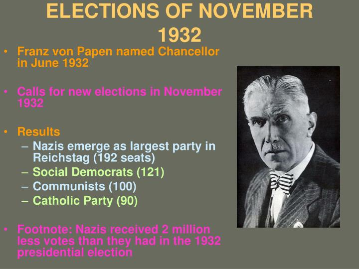 ELECTIONS OF NOVEMBER 1932
