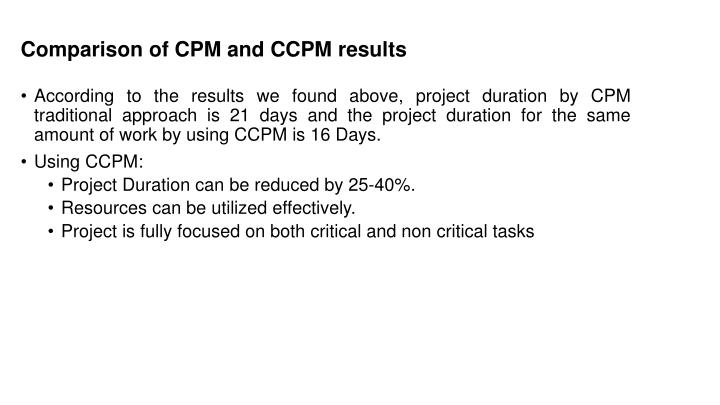 Comparison of CPM and CCPM results