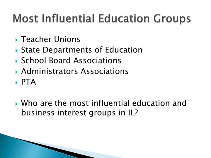 Most Influential Education Groups