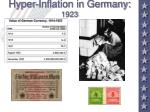 hyper inflation in germany 1923