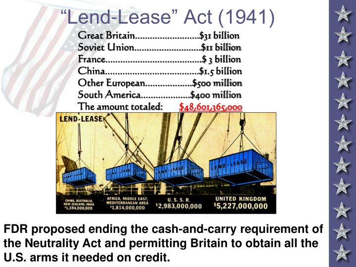 """Lend-Lease"" Act (1941)"