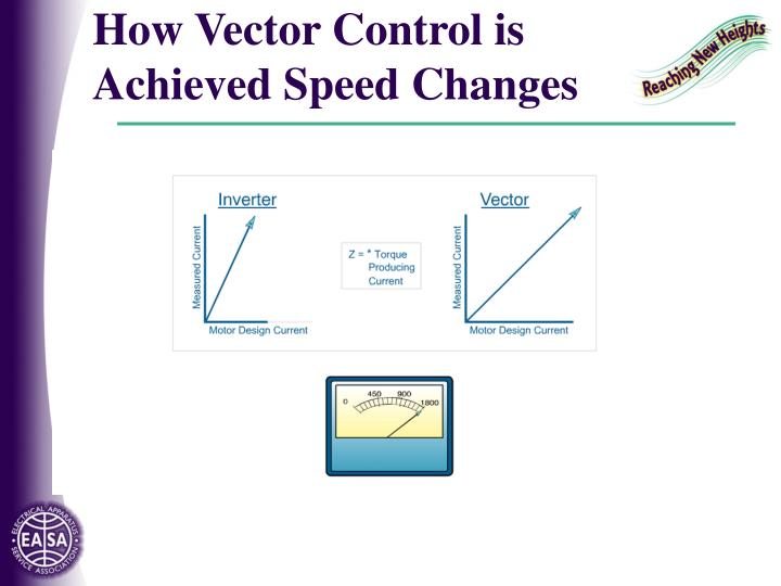 How Vector Control is Achieved Speed Changes