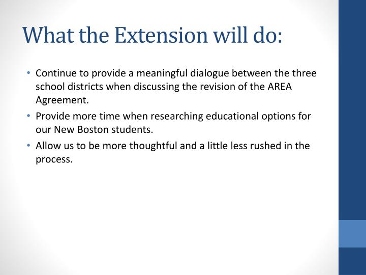 What the Extension will do: