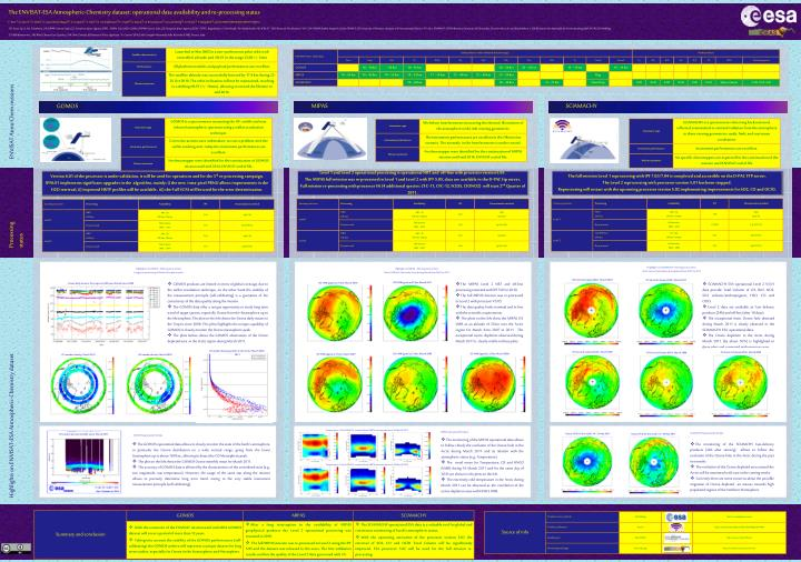 The ENVISAT-ESA Atmospheric-Chemistry dataset: operational data availability and re-processing status
