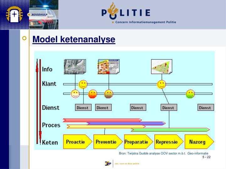 Model ketenanalyse